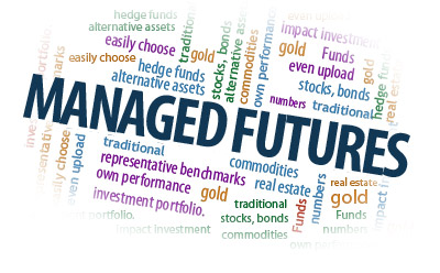 Manged futures image