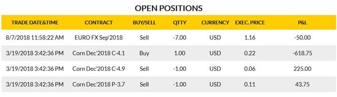 Trades in Portfolio Factsheets Image