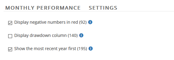 Monthly Performace Settings Image